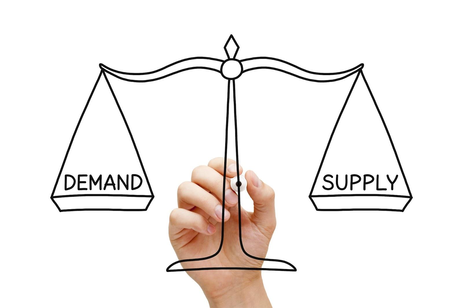 Demand Factors influencing Pricing